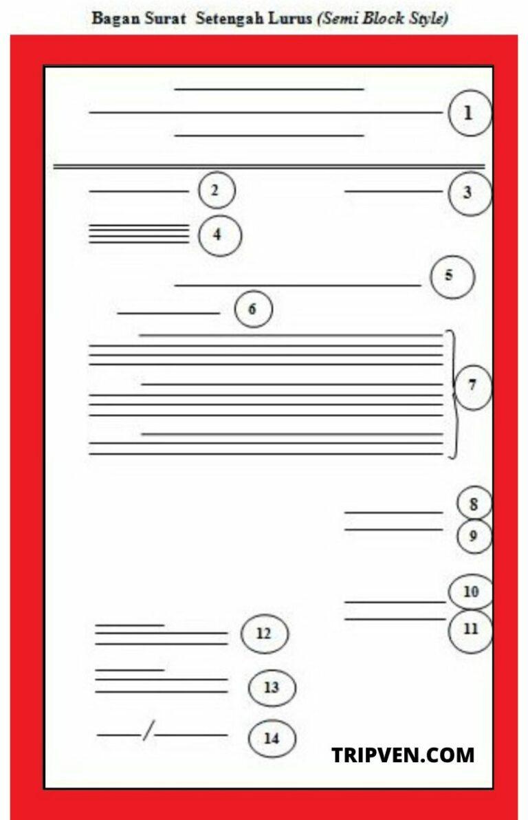 Bentuk Bentuk Surat Penjelasan Dan Contoh Gambar
